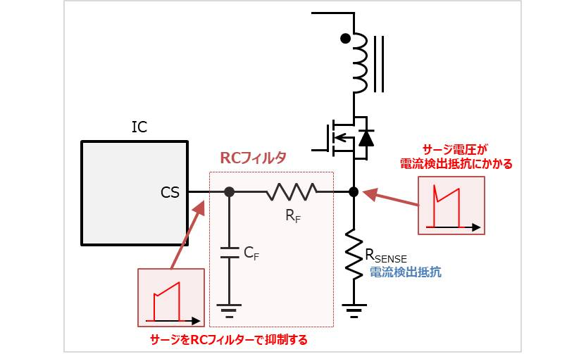 電流検出抵抗に接続するRCフィルタ