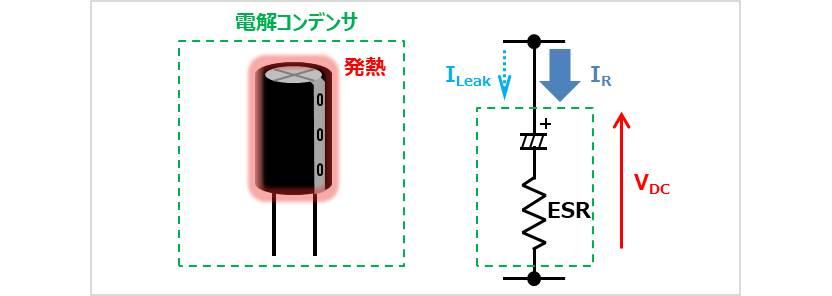電解コンデンサの『素子表面』の温度上昇