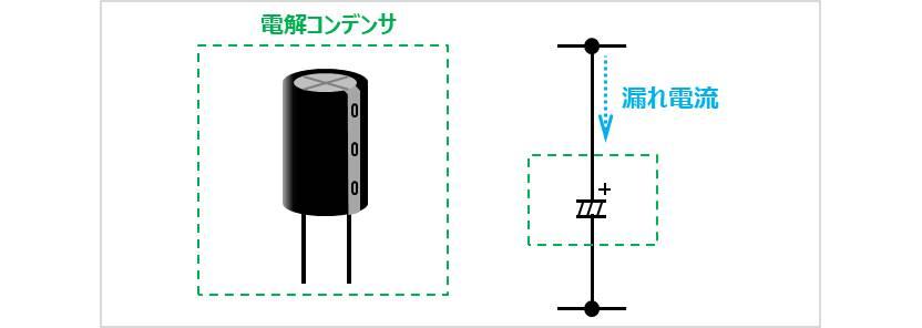 電解コンデンサの漏れ電流とは