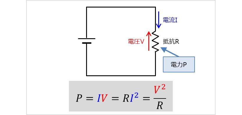 『電力のゲインの係数』が10で『電圧のゲインの係数』が20の理由