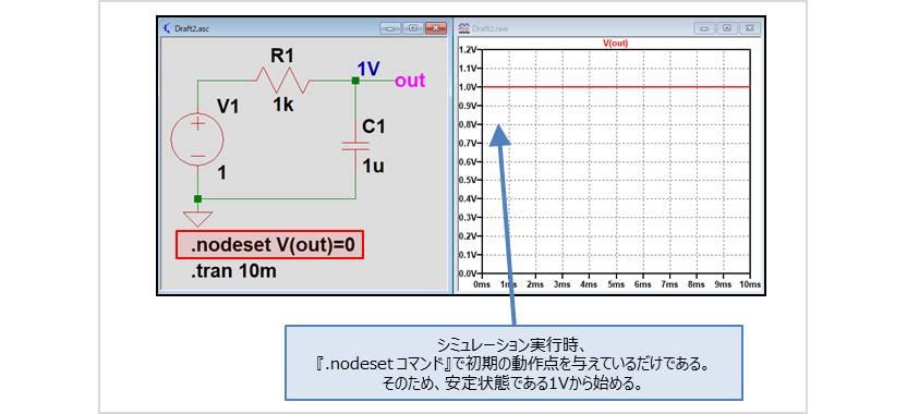 『.icコマンド』と『.nodesetコマンド』の違い02