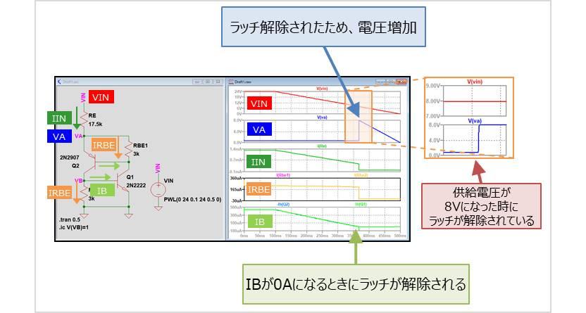 【ラッチ回路】シミュレーション結果