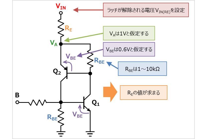 【ラッチ回路】設計方法