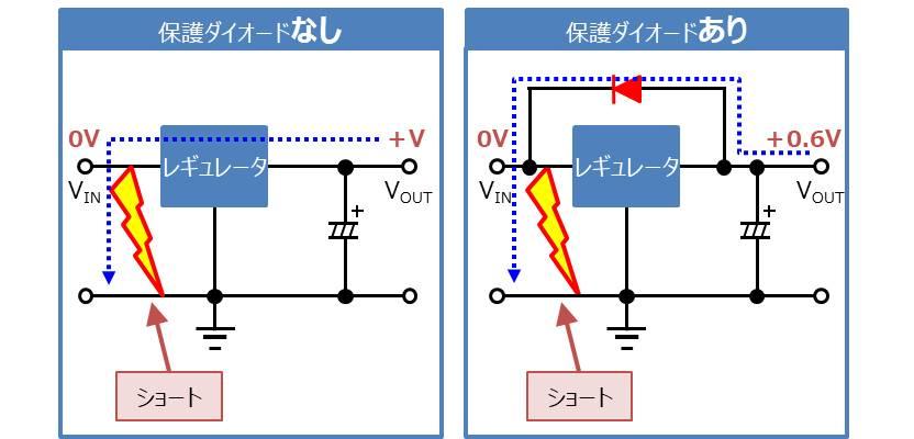 【保護ダイオード】 レギュレータに逆電流が流れるのを防止