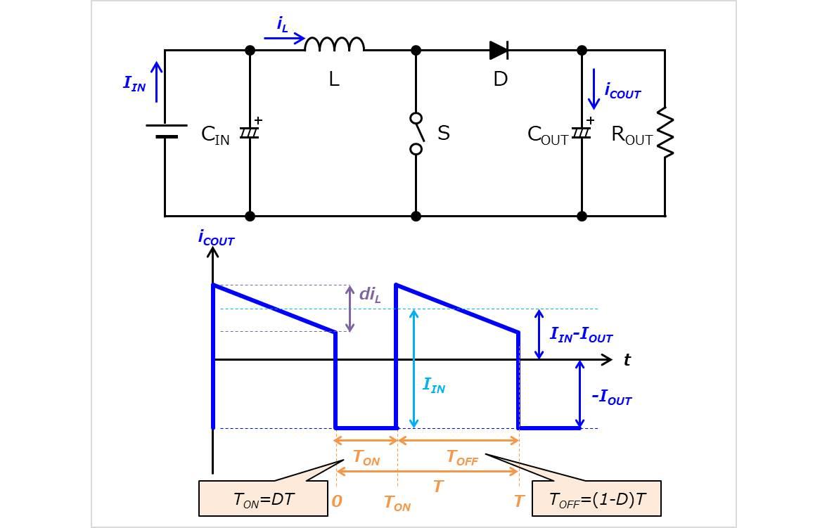 【昇圧コンバータ】出力コンデンサに流れる電流の実効値(RMS)