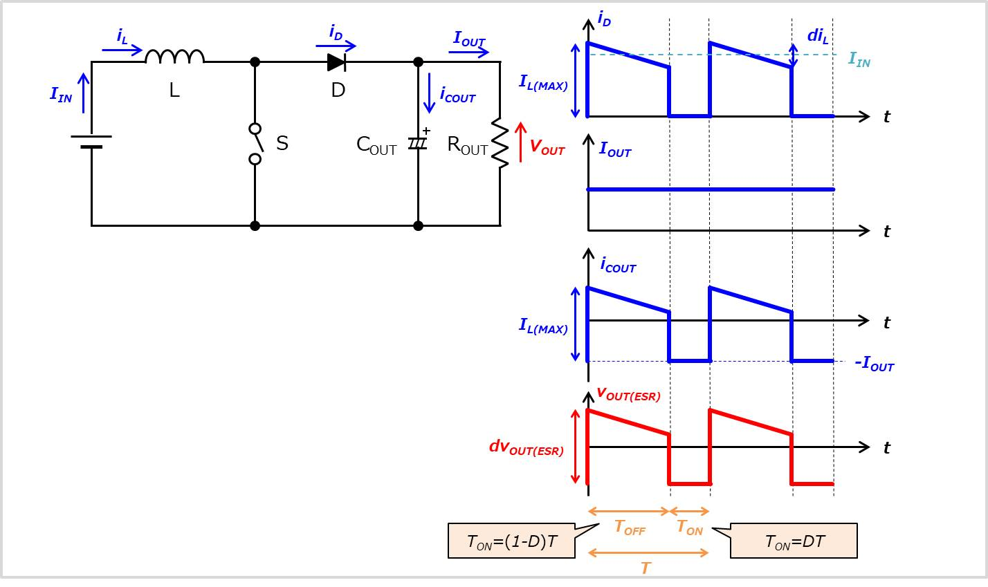 【昇圧コンバータ】出力コンデンサのESRによるリプル (1)