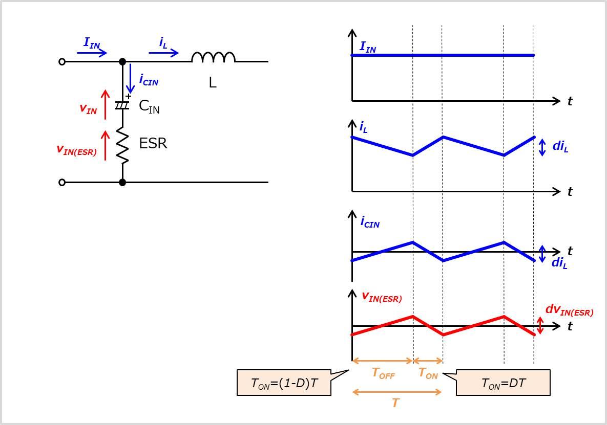 【昇圧コンバータの設計】入力コンデンサのESRによるリプル (1)