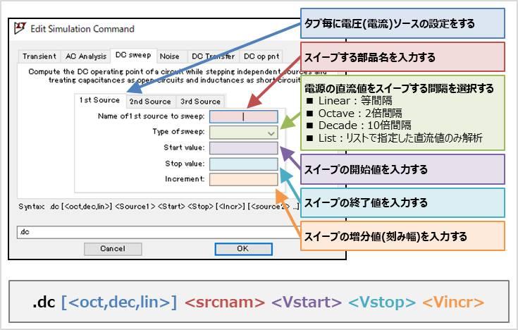 【LTspice】『.dc解析』の構文とダイアログボックス