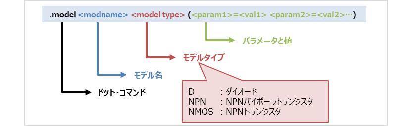 【LTspice】『.modelコマンド』の構文