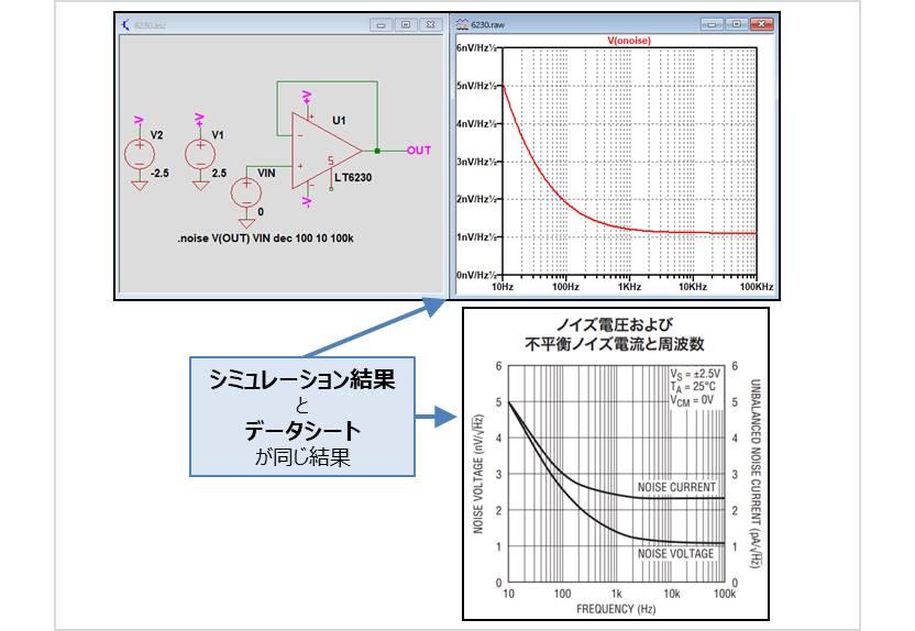 【LTspice】『.noise解析』のシミュレーション結果