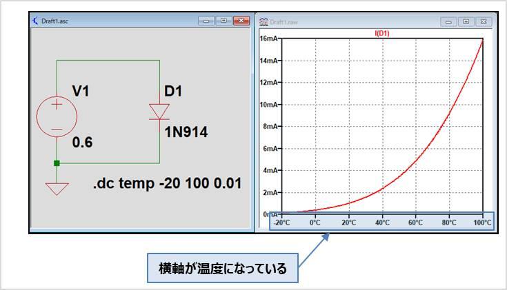 【LTspice】温度をスイープする方法01(シミュレーション結果)