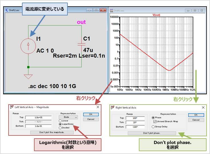 【LTspice】 『.ac解析』のシミュレーション結果(インピーダンス)