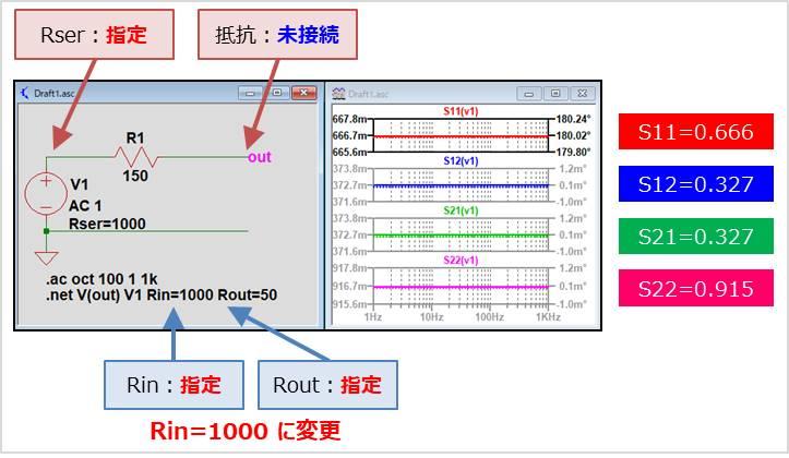 【LTspice】Sパラメータのシミュレーション結果06