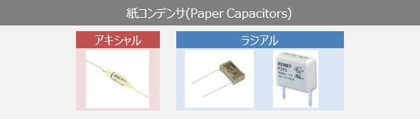 紙コンデンサ(Paper Capacitors)