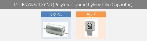 PTFEフィルムコンデンサ(Polytetrafluoroethylene Film Capacitors)