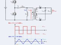 【LLCコンバータ】励磁インダクタに流れる電流のピーク値の導出方法
