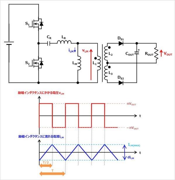 【LLCコンバータ】励磁インダクタに流れる電流のピーク値