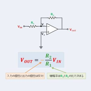 『反転増幅回路』の『式』の導出方法を図を用いて説明します!