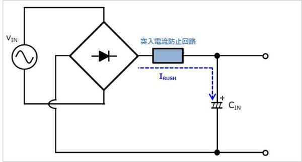『突入電流防止回路』の設計方法