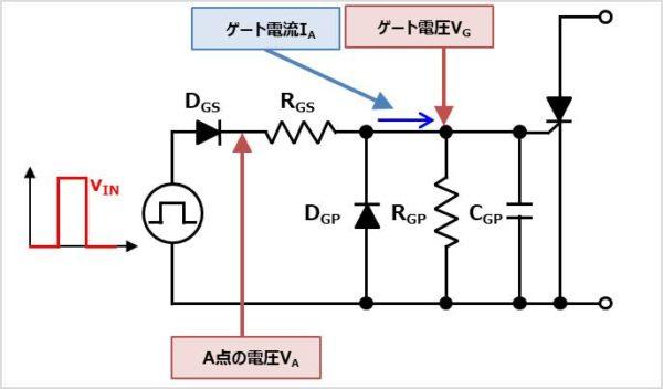 【サイリスタ】 ゲート回路