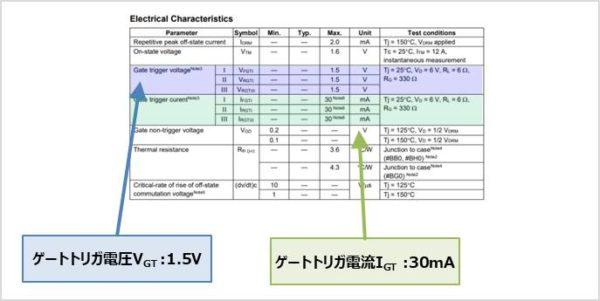 【トライアック】電気的特性