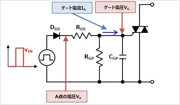 【トライアック】 ゲート回路