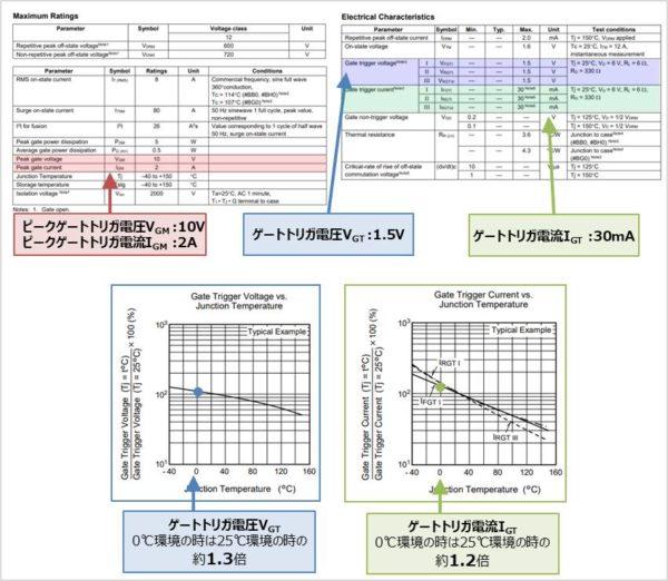 【トライアック】 データシート