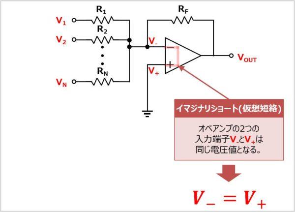 【加算回路】 入力端子の電圧が等しい