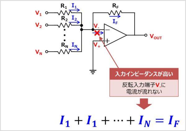 【加算回路】 反転入力端子の電圧を求める