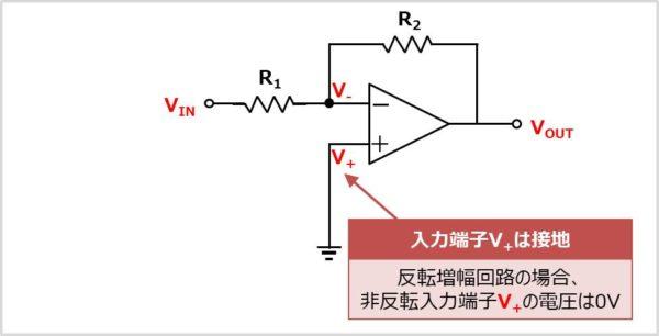 【反転増幅回路】 非反転増幅端子の電圧を求める