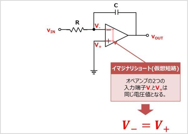 【積分回路】 入力端子の電圧が等しい