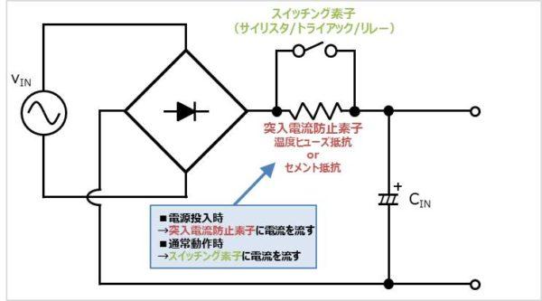 【突入電流防止回路】アクティブICL