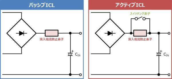 【突入電流防止回路】パッシブICLとアクティブICL