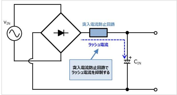 【突入電流防止回路】ラッシュ電流を抑制