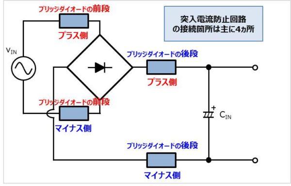 【突入電流防止回路】 接続箇所