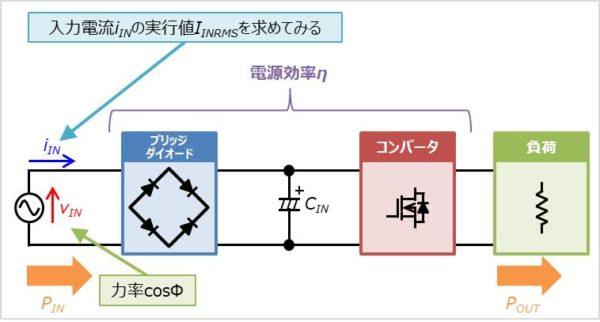 【電源】入力交流(AC)電流