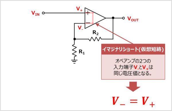 【非反転増幅回路】 入力端子の電圧が等しい