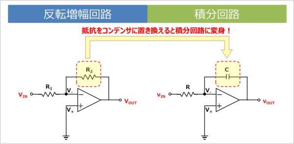 反転増幅回路と積分回路