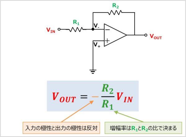 反転増幅回路の式