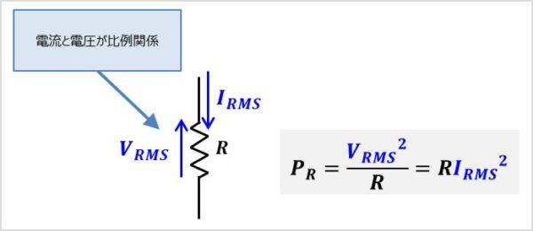 実効値は抵抗の損失(消費電力)の計算に用いる
