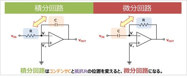 微分回路と積分回路の変換