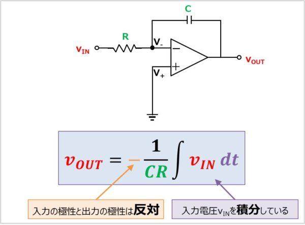 積分回路の式