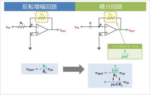 積分回路の簡単な式導出01