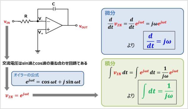 積分回路の簡単な式導出02