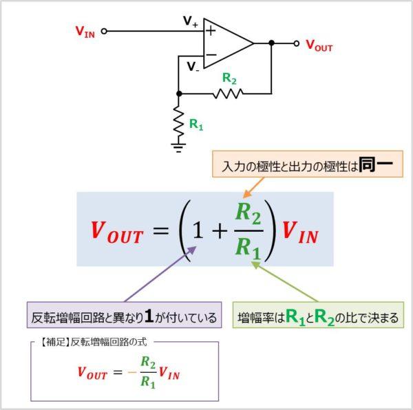非反転増幅回路の式