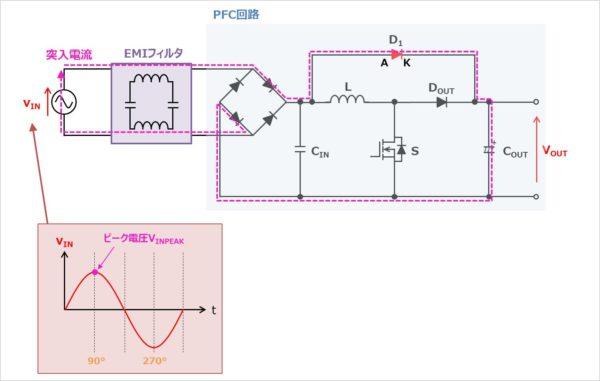 【PFC回路】突入電流の経路