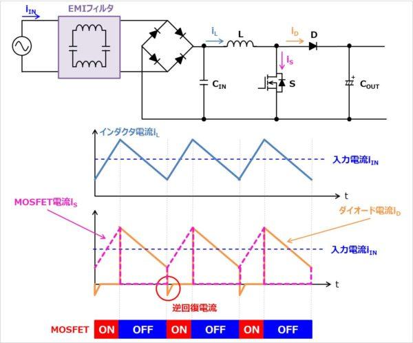 【PFC回路】電流連続モード(CCMモード)における動作