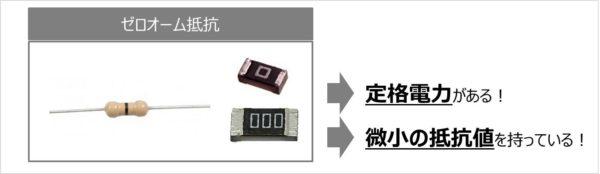 ゼロオーム抵抗の定格電力と定格電流