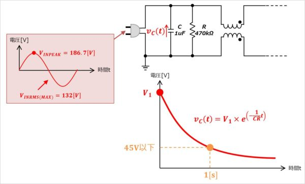 放電抵抗の設計例