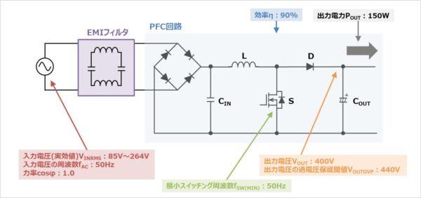 PFC回路(力率改善回路)の設計方法(臨界モード_BCMモード)